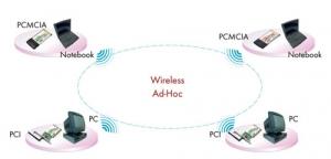 Wi-fi Adhoc network