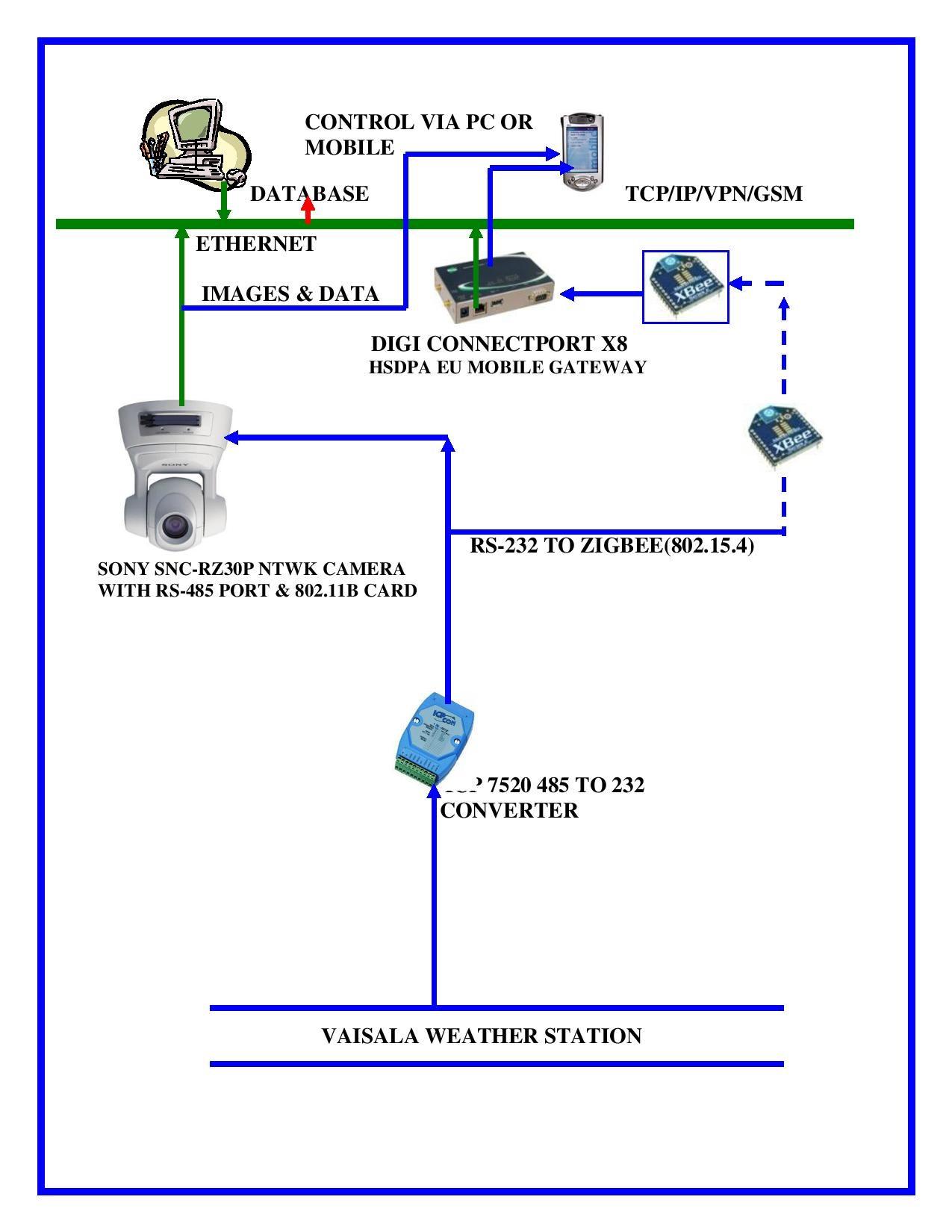 Case Studies – Atlantic Wireless Telecommunications